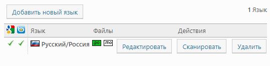 Как переводить шаблоны WordPress. Плагин CodeStyling Localization